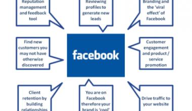benefits-facebook