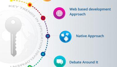 Key-Trends-in-Application-Development