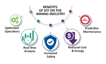 Benefits of Iot for Mining Industry_Thumbnail