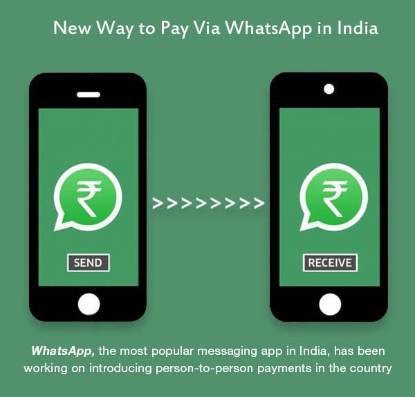 Whatsapp_payments_India-Fusion-informatics