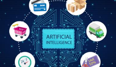 AI-Digital-Commerce