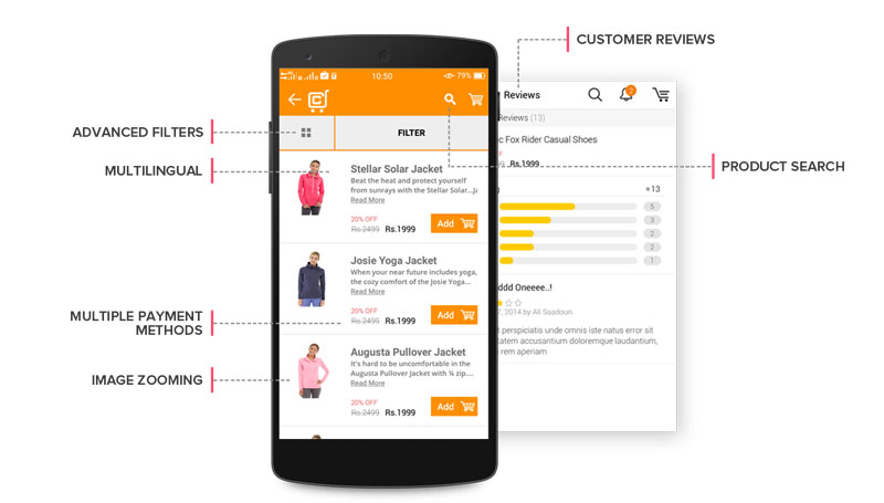 Features of Ecommerce app1 copy