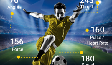 IoT-in-sports