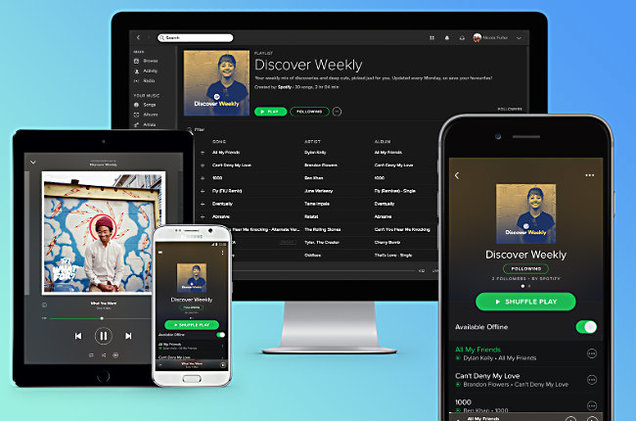 Spotify Model and its Cost of Creating App like Spotify