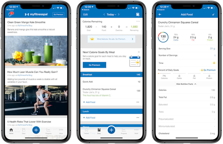 Cost to Develop an App like MyFitnessPal