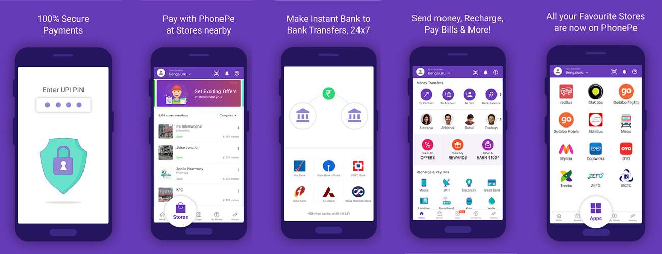 Cost to Develop an App like Phonepe