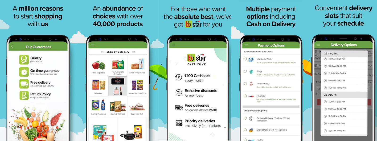 How Much Does it Cost to Develop App like Big Basket