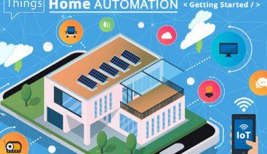 Smart Home App Development Solutions & Services