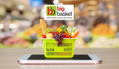 How Much Does an App like BigBasket Cost