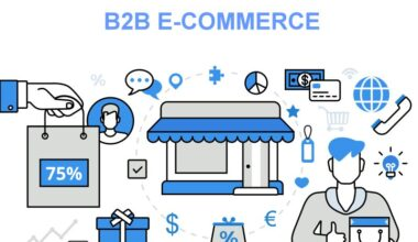 Wholesalers E-Commerce Platforms