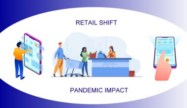 Pre and Post Pandemic - Retail Industry in India